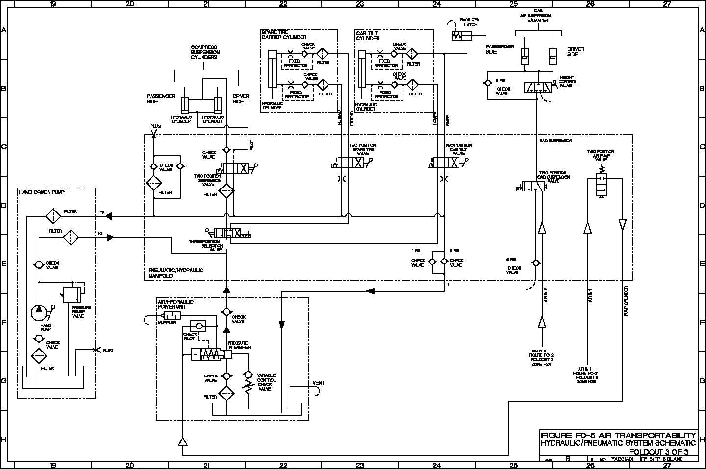 Hydraulic Schematic Wiring Library Cylinder Basic Circuit Air Transportability Pneumatic System Tm 9 2320 365